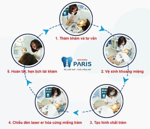 [Mẹo dân gian] cách chữa sâu răng bằng tỏi đơn giản, Hiệu quả Tức Thì 4